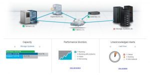 Tectrade PowerAssist & StorageAssist, dashboard, monitoring, outsourcen